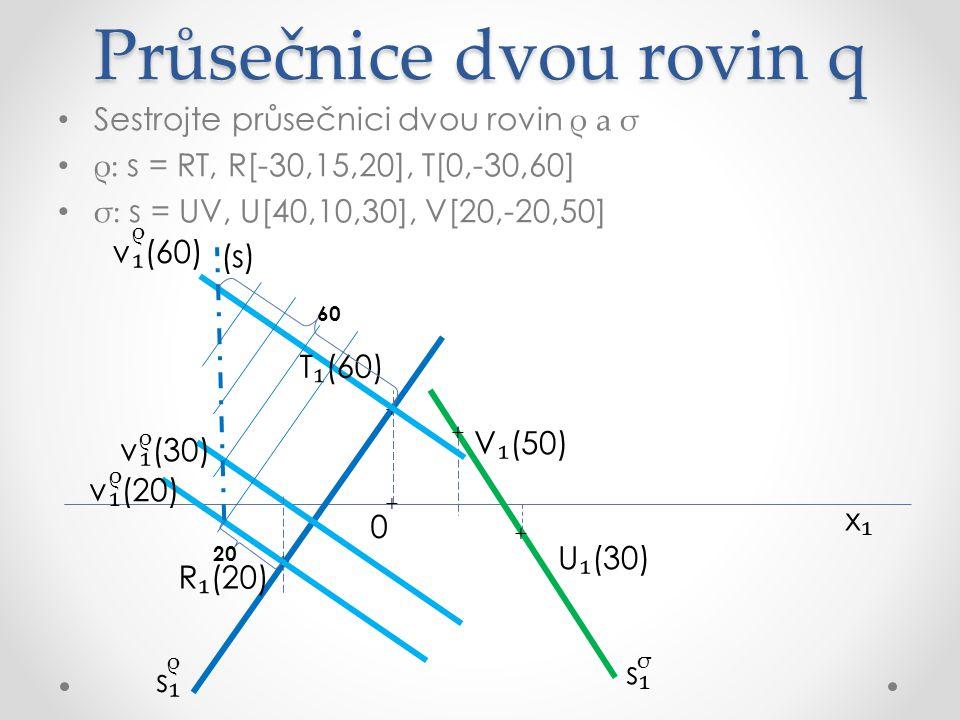 Průsečnice dvou rovin q Sestrojte průsečnici dvou rovin ρ a σ ρ: s = RT, R[-30,15,20], T[0,-30,60] σ: s = UV, U[40,10,30], V[20,-20,50] x₁x₁ R ₁ (20) U ₁ (30) V ₁ (50) v ₁ (30) σ ρ ρ s₁s₁ s₁s₁ + + + + T ₁ (60) v ₁ (60) ρ v ₁ (20) ρ 30 20 60 (s) + 0