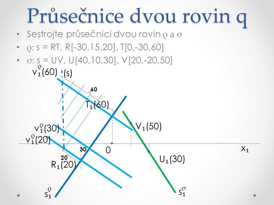 Průsečnice dvou rovin q Sestrojte průsečnici dvou rovin ρ a σ ρ: s = RT, R[-30,15,20], T[0,-30,60] σ: s = UV, U[40,10,30], V[20,-20,50] x₁x₁ R ₁ (20) U ₁ (30) V ₁ (50) v ₁ (30) v ₁ (40) σ ρ ρ ρ s₁s₁ s₁s₁ + + + + T ₁ (60) v ₁ (60) ρ v ₁ (20) ρ 30 20 60 (s) + 0