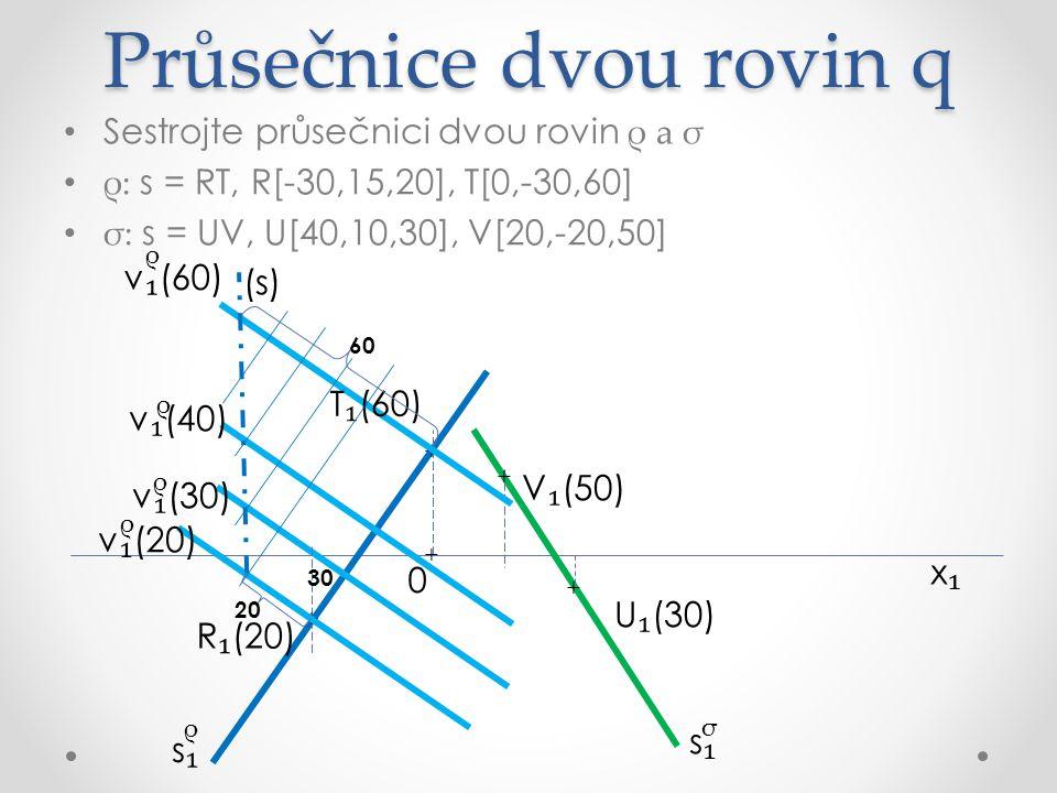 Průsečnice dvou rovin q Sestrojte průsečnici dvou rovin ρ a σ ρ: s = RT, R[-30,15,20], T[0,-30,60] σ: s = UV, U[40,10,30], V[20,-20,50] x₁x₁ R ₁ (20) U ₁ (30) V ₁ (50) v ₁ (30) v ₁ (40) σ ρ ρ ρ s₁s₁ s₁s₁ + + + + T ₁ (60) v ₁ (60) ρ v ₁ (20) ρ 30 20 40 60 (s) + 0