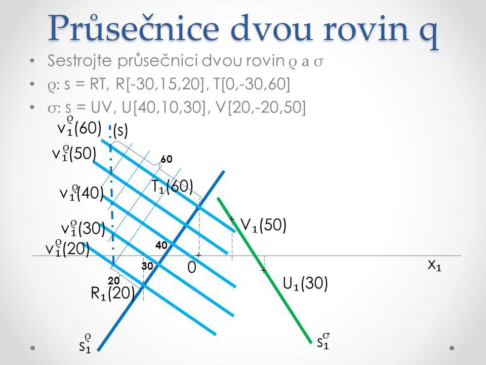 Průsečnice dvou rovin q Sestrojte průsečnici dvou rovin ρ a σ ρ: s = RT, R[-30,15,20], T[0,-30,60] σ: s = UV, U[40,10,30], V[20,-20,50] x₁x₁ R ₁ (20) U ₁ (30) V ₁ (50) v ₁ (30) v ₁ (40) v ₁ (50) σ ρ ρ ρ ρ s₁s₁ s₁s₁ + + + + T ₁ (60) v ₁ (60) ρ v ₁ (20) ρ 30 20 50 40 60 (s) + 0