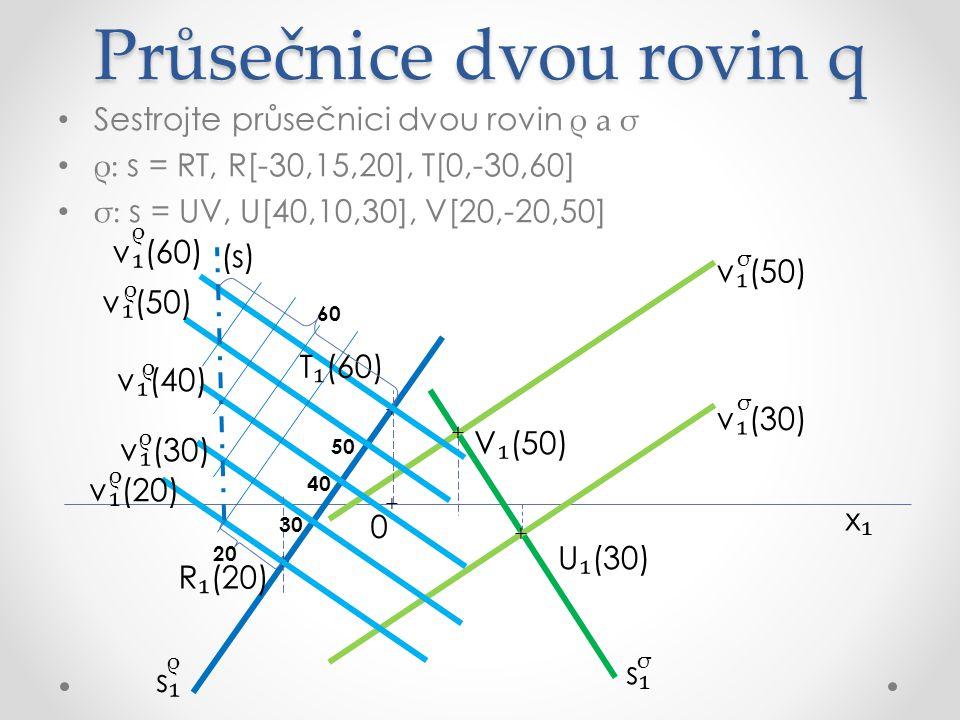 Průsečnice dvou rovin q Sestrojte průsečnici dvou rovin ρ a σ ρ: s = RT, R[-30,15,20], T[0,-30,60] σ: s = UV, U[40,10,30], V[20,-20,50] x₁x₁ R ₁ (20) U ₁ (30) V ₁ (50) v ₁ (50) v ₁ (30) v ₁ (40) v ₁ (50) σ ρ ρ ρ ρ σ σ s₁s₁ s₁s₁ + + + + T ₁ (60) v ₁ (60) ρ v ₁ (20) ρ 30 20 50 40 60 (s) + 0 q₁q₁