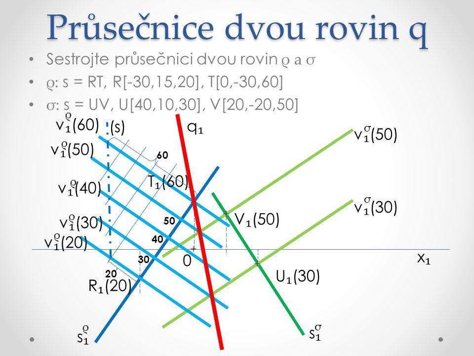 Průsečnice dvou rovin q Sestrojte průsečnici dvou rovin ρ a σ ρ: s = RT, R[-30,15,20], T[0,-30,60] σ: s = UV, U[40,10,30], V[20,-20,50] x₁x₁ R ₁ (20) U ₁ (30) V ₁ (50) v ₁ (50) v ₁ (40) v ₁ (30) v ₁ (40) v ₁ (50) σ ρ ρ ρ ρ σ σ σ s₁s₁ s₁s₁ + + + + T ₁ (60) v ₁ (60) ρ v ₁ (20) ρ 30 20 50 40 60 (s) + 0 q₁q₁