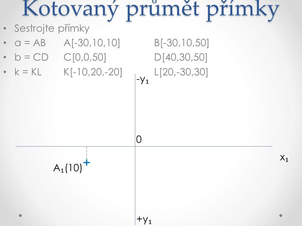 Kotovaný průmět přímky Sestrojte přímky a = ABA[-30,10,10]B[-30,10,50] b = CDC[0,0,50]D[40,30,50] k = KLK[-10,20,-20]L[20,-30,30] x₁x₁ +y ₁ -y ₁ A ₁ (10)=B ₁ (50) 0 + a₁=a₁=