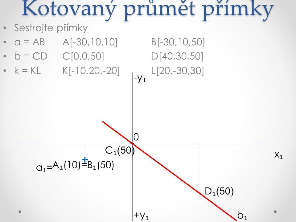 Kotovaný průmět přímky Sestrojte přímky a = ABA[-30,10,10]B[-30,10,50] b = CDC[0,0,50]D[40,30,50] k = KLK[-10,20,-20]L[20,-30,30] x₁x₁ +y ₁ -y ₁ A ₁ (10)=B ₁ (50) 0 C ₁ (50) K ₁ (-20) D ₁ (50) + + + + a₁=a₁= b₁b₁