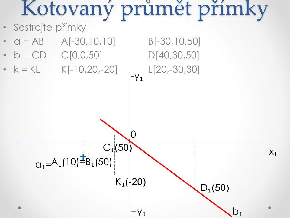 Kotovaný průmět přímky Sestrojte přímky a = ABA[-30,10,10]B[-30,10,50] b = CDC[0,0,50]D[40,30,50] k = KLK[-10,20,-20]L[20,-30,30] x₁x₁ +y ₁ -y ₁ A ₁ (10)=B ₁ (50) 0 L ₁ (30) C ₁ (50) K ₁ (-20) D ₁ (50) + + + + + a₁=a₁= b₁b₁