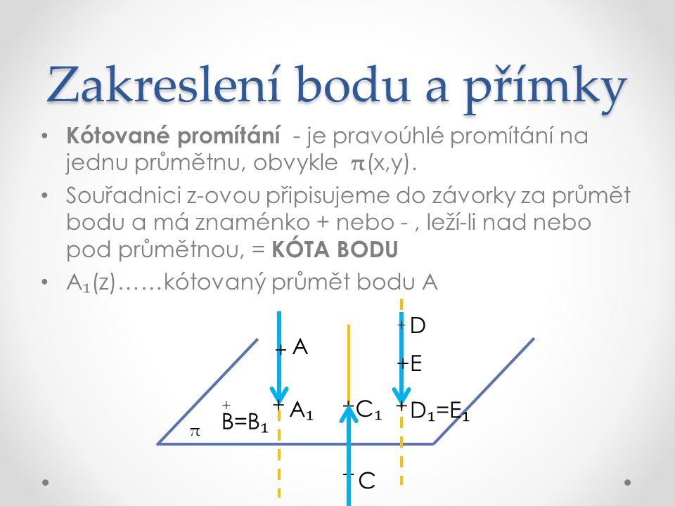 Kótované průměty bodů Sestrojte body A[-50,40,30]B[40,20,-10]C[-10,-30,0] x₁x₁ + y₁y₁ 0 -y ₁