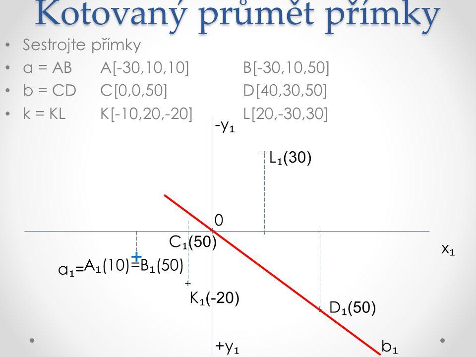 Kotovaný průmět přímky Sestrojte přímky a = ABA[-30,10,10]B[-30,10,50] b = CDC[0,0,50]D[40,30,50] k = KLK[-10,20,-20]L[20,-30,30] x₁x₁ +y ₁ -y ₁ A ₁ (10)=B ₁ (50) 0 L ₁ (30) C ₁ (50) K ₁ (-20) D ₁ (50) + + + + + k₁k₁ b₁b₁ a₁=a₁=