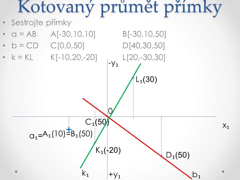 Stopníky přímky a odchylka od průmětny P α a B A A₁A₁ B₁B₁ a₁a₁ α α α (A) (B) (a) π z z A B