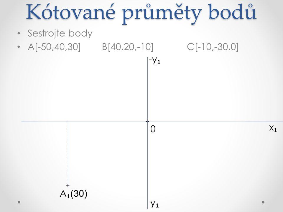Kótované průměty bodů Sestrojte body A[-50,40,30]B[40,20,-10]C[-10,-30,0] x₁x₁ + + + B ₁ (-10) A ₁ (30) y₁y₁ 0 -y ₁