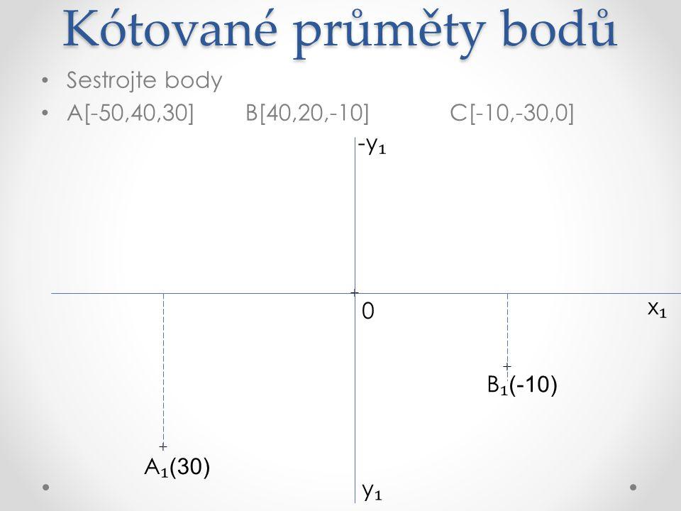 Kótované průměty bodů Sestrojte body A[-50,40,30]B[40,20,-10]C[-10,-30,0] x₁x₁ + + + + B ₁ (-10) A ₁ (30) C ₁ (0) y₁y₁ 0 -y ₁
