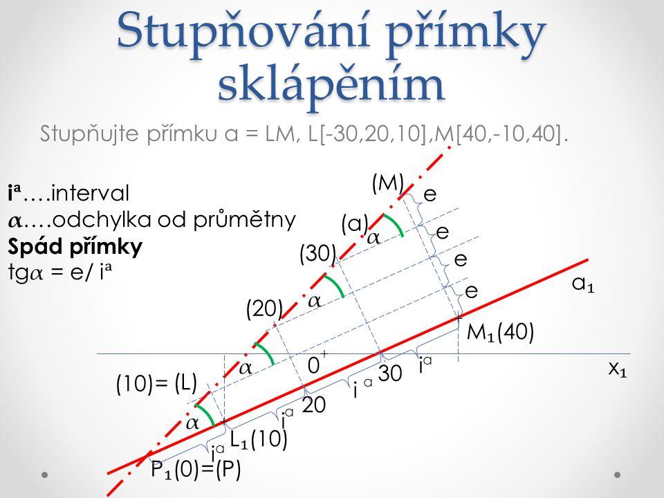 Délka úsečky Určete délku úsečky AB, A[-30,20,20], B[20,60,50]. x₁x₁ + 0