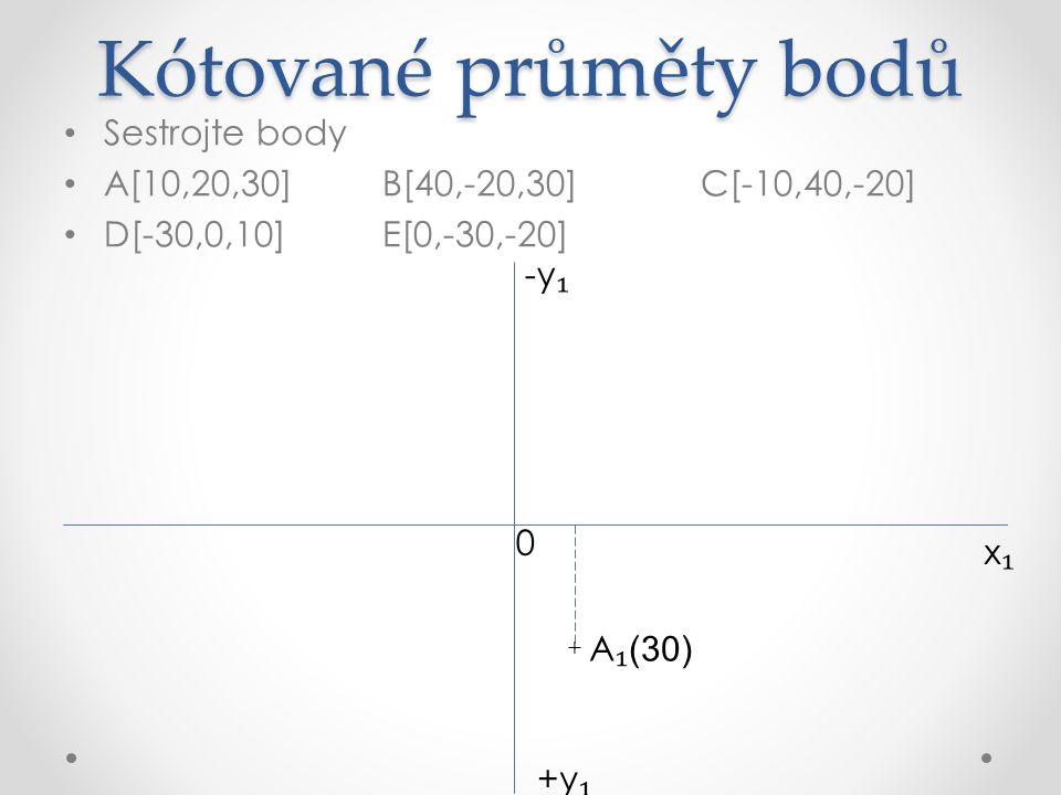 Kótované průměty bodů Sestrojte body A[10,20,30]B[40,-20,30]C[-10,40,-20] D[-30,0,10]E[0,-30,-20] x₁x₁ +y ₁ A ₁ (30) -y ₁ + + B ₁ (30) 0