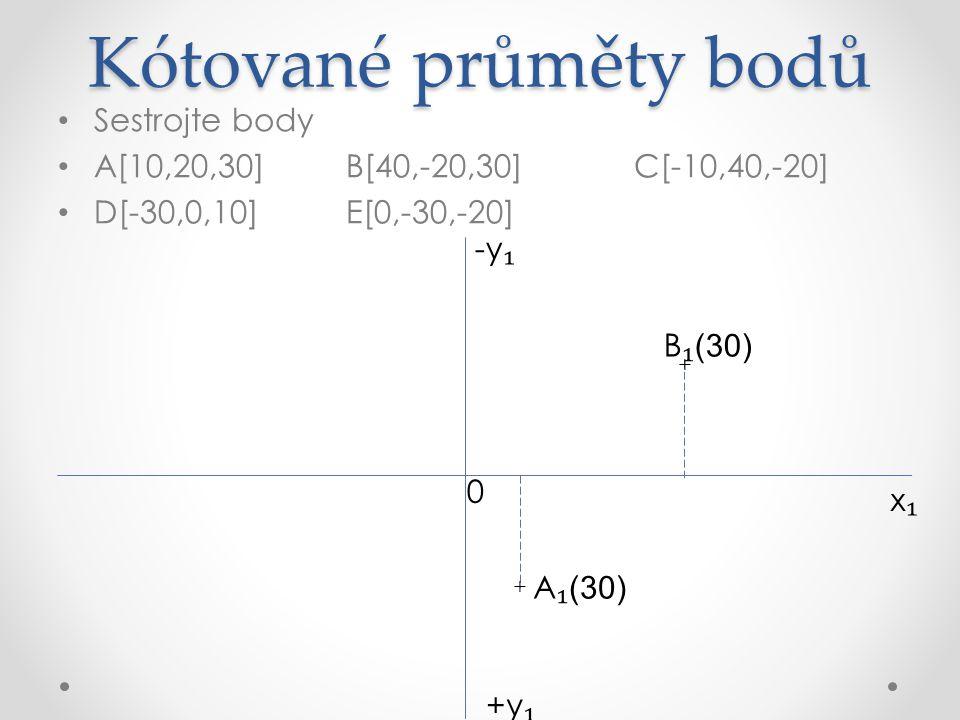 Kótované průměty bodů Sestrojte body A[10,20,30]B[40,-20,30]C[-10,40,-20] D[-30,0,10]E[0,-30,-20] x₁x₁ +y ₁ A ₁ (30) -y ₁ + + + C ₁ (-20) B ₁ (30) 0