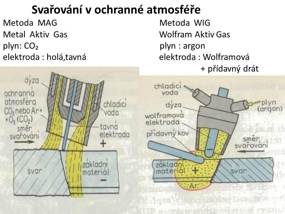 Svařování v ochranné atmosféře Metoda MAG Metoda WIG Metal Aktiv Gas Wolfram Aktiv Gas plyn: CO₂ plyn : argon elektroda : holá,tavná elektroda : Wolframová + přídavný drát