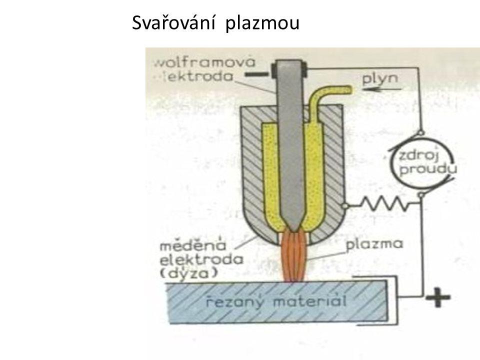 Svařování plazmou