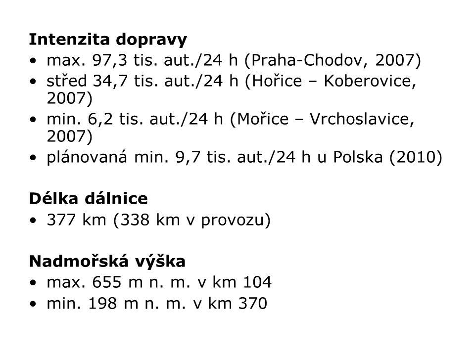 Intenzita dopravy max. 97,3 tis. aut./24 h (Praha-Chodov, 2007) střed 34,7 tis. aut./24 h (Hořice – Koberovice, 2007) min. 6,2 tis. aut./24 h (Mořice