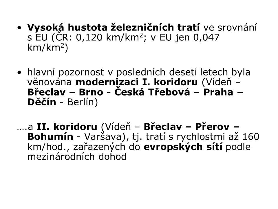 Vysoká hustota železničních tratí ve srovnání s EU (ČR: 0,120 km/km 2 ; v EU jen 0,047 km/km 2 ) hlavní pozornost v posledních deseti letech byla věno