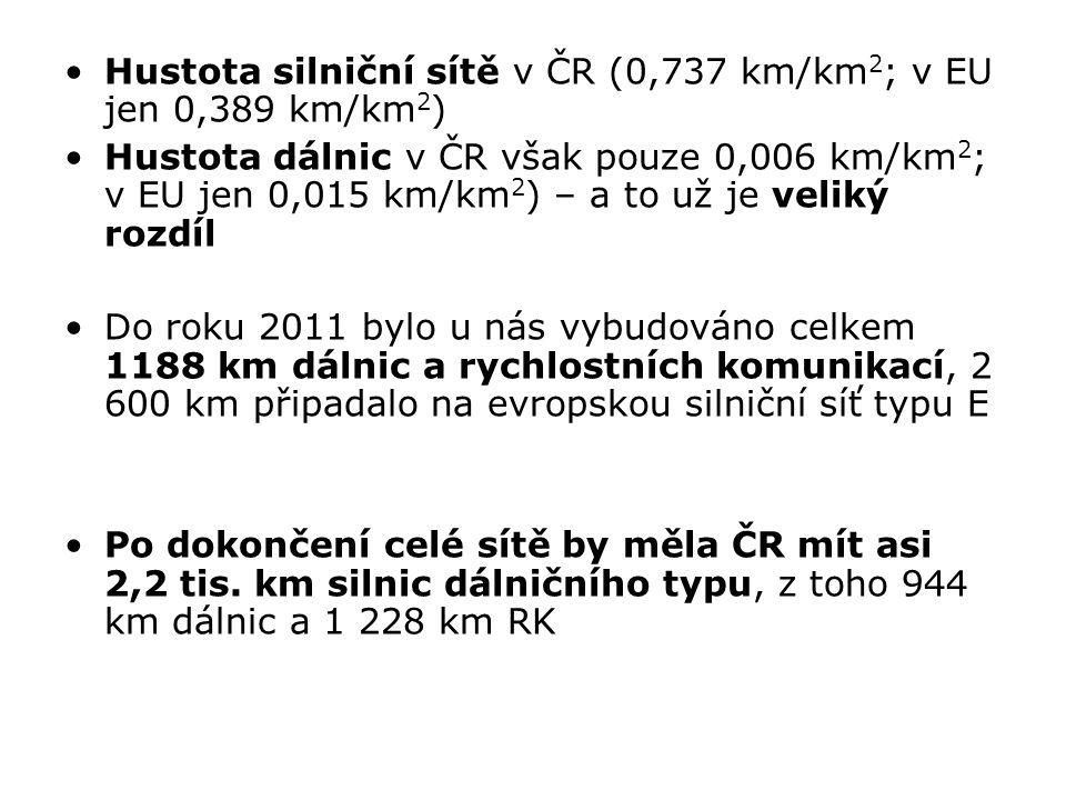 Hustota silniční sítě v ČR (0,737 km/km 2 ; v EU jen 0,389 km/km 2 ) Hustota dálnic v ČR však pouze 0,006 km/km 2 ; v EU jen 0,015 km/km 2 ) – a to už je veliký rozdíl Do roku 2011 bylo u nás vybudováno celkem 1188 km dálnic a rychlostních komunikací, 2 600 km připadalo na evropskou silniční síť typu E Po dokončení celé sítě by měla ČR mít asi 2,2 tis.