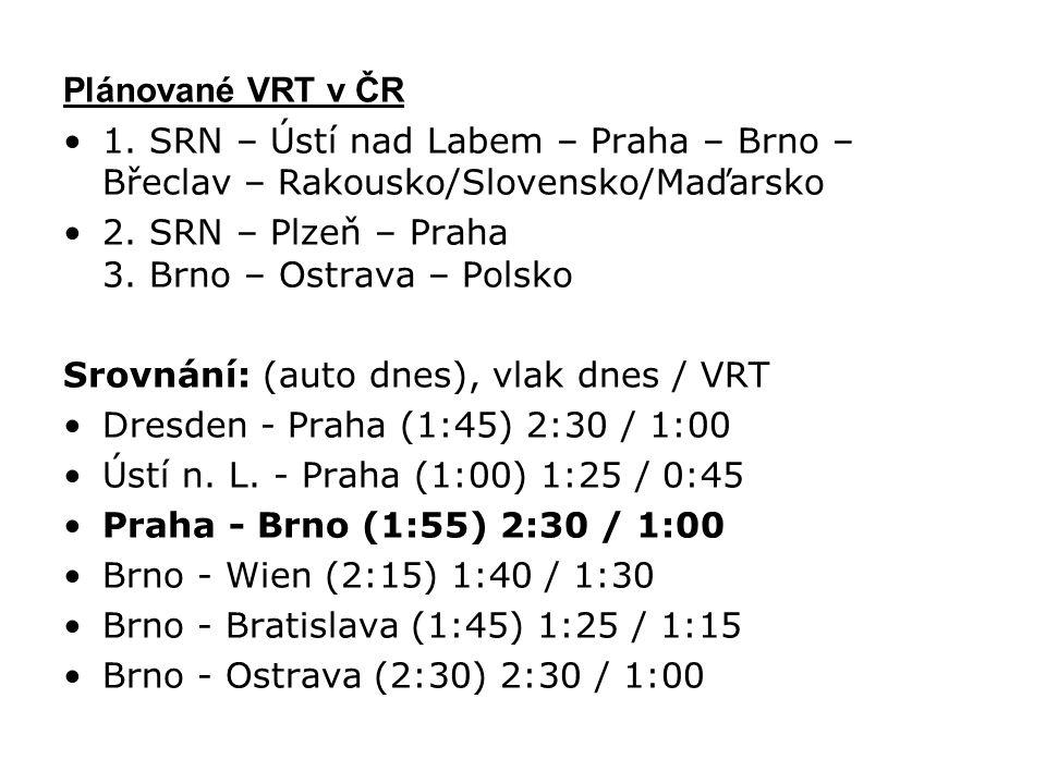 Plánované VRT v ČR 1. SRN – Ústí nad Labem – Praha – Brno – Břeclav – Rakousko/Slovensko/Maďarsko 2. SRN – Plzeň – Praha 3. Brno – Ostrava – Polsko Sr