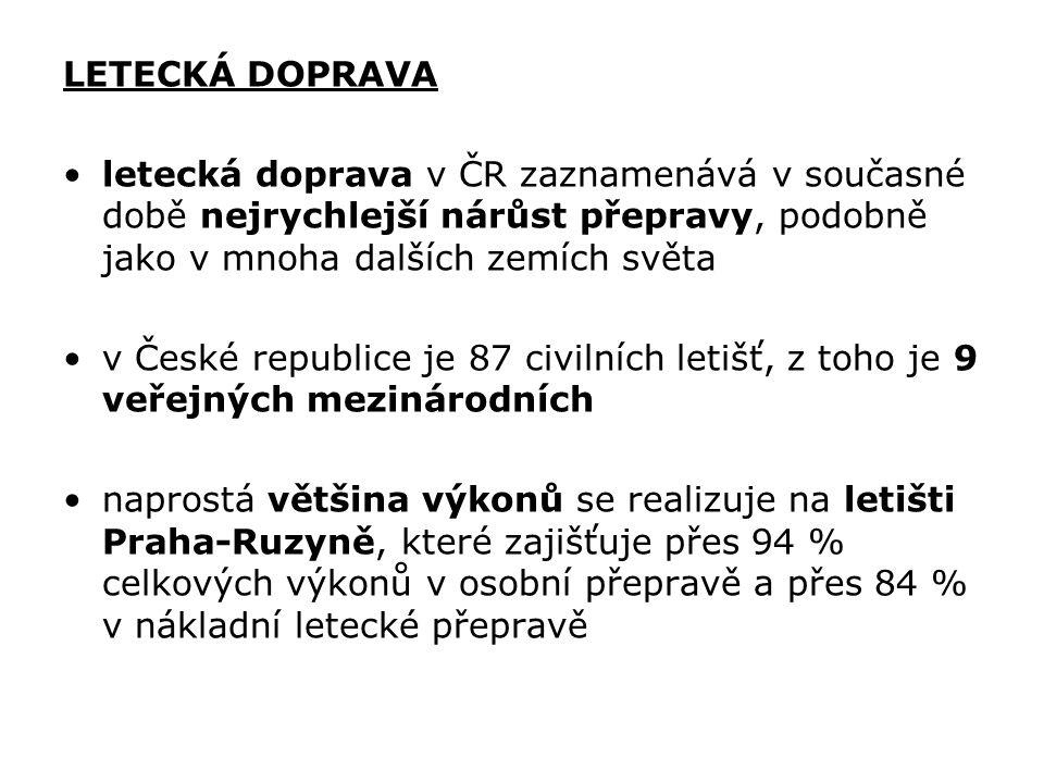 LETECKÁ DOPRAVA letecká doprava v ČR zaznamenává v současné době nejrychlejší nárůst přepravy, podobně jako v mnoha dalších zemích světa v České repub