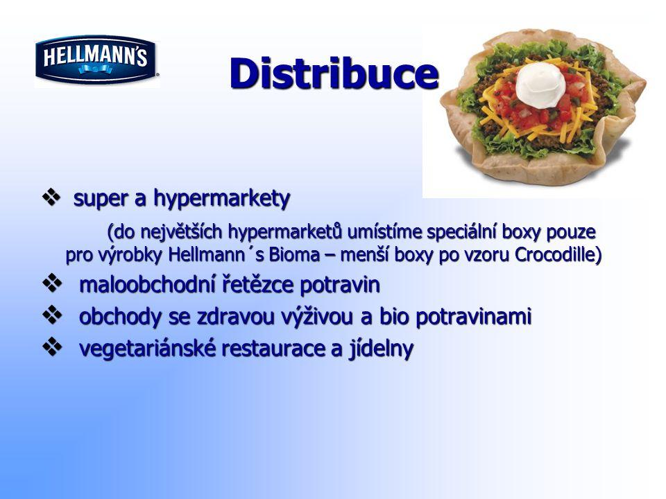 Distribuce  super a hypermarkety (do největších hypermarketů umístíme speciální boxy pouze pro výrobky Hellmann´s Bioma – menší boxy po vzoru Crocodi