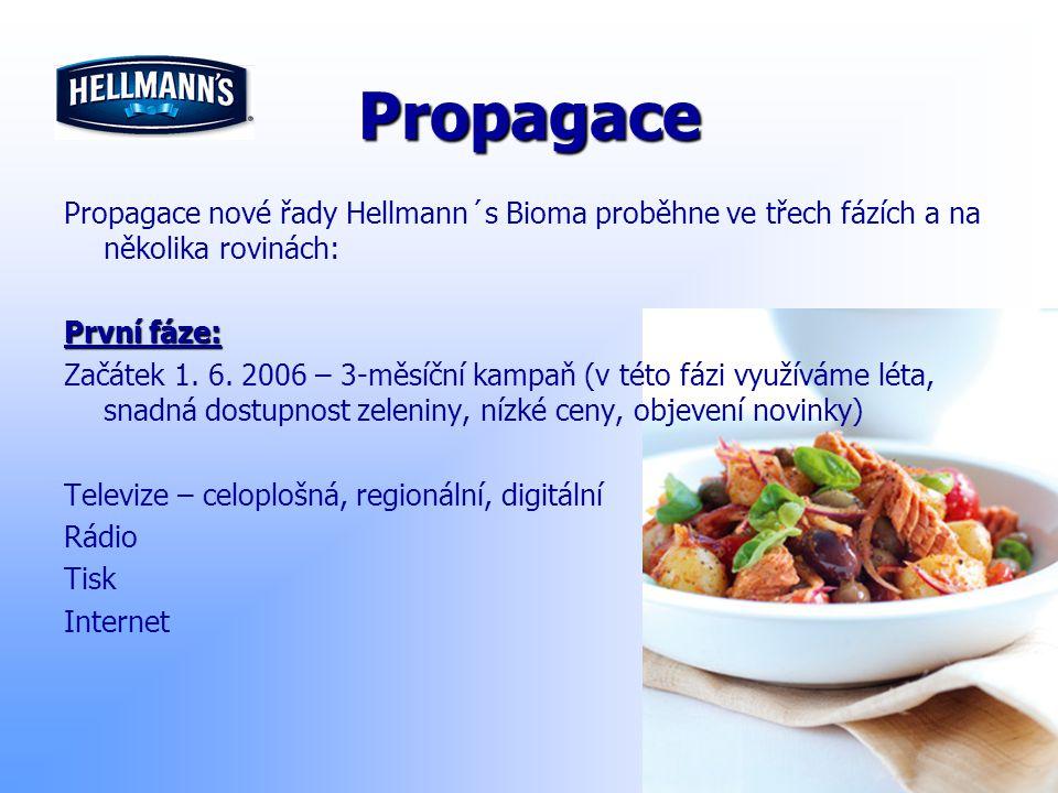 Propagace Propagace nové řady Hellmann´s Bioma proběhne ve třech fázích a na několika rovinách: První fáze: Začátek 1. 6. 2006 – 3-měsíční kampaň (v t
