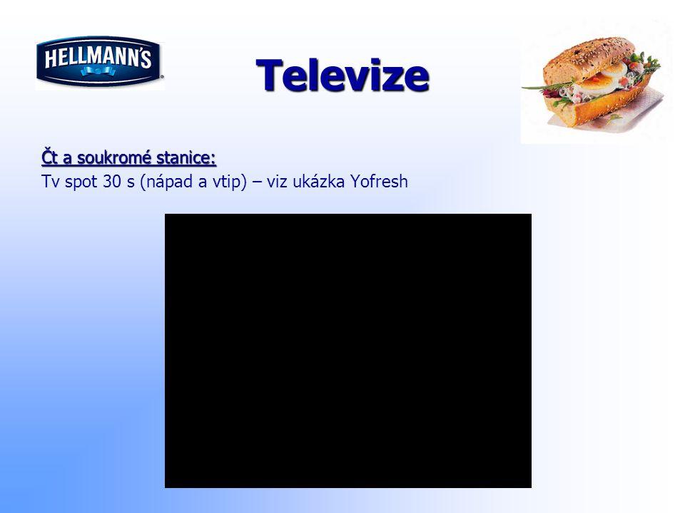 Televize Čt a soukromé stanice: Tv spot 30 s (nápad a vtip) – viz ukázka Yofresh