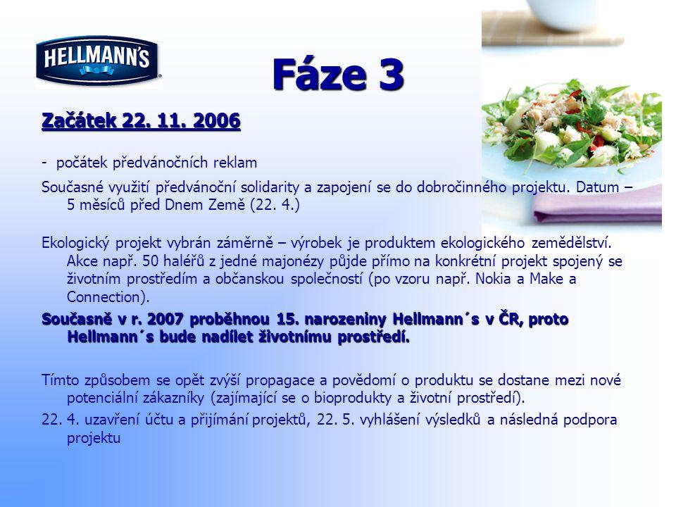 Fáze 3 Začátek 22. 11. 2006 - počátek předvánočních reklam Současné využití předvánoční solidarity a zapojení se do dobročinného projektu. Datum – 5 m