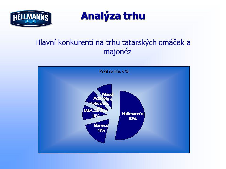 Analýza trhu Hlavní konkurenti na trhu tatarských omáček a majonéz