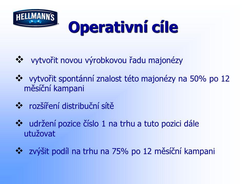 Operativní cíle   vytvořit novou výrobkovou řadu majonézy   vytvořit spontánní znalost této majonézy na 50% po 12 měsíční kampani   rozšíření di