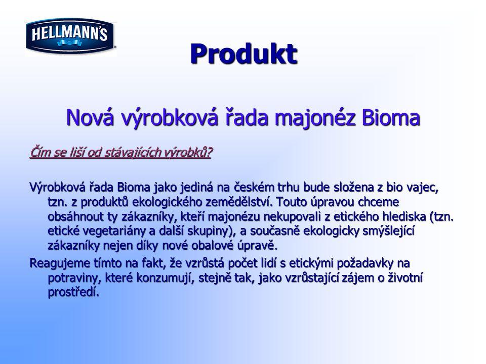 Produkt Nová výrobková řada majonéz Bioma Čím se liší od stávajících výrobků? Výrobková řada Bioma jako jediná na českém trhu bude složena z bio vajec
