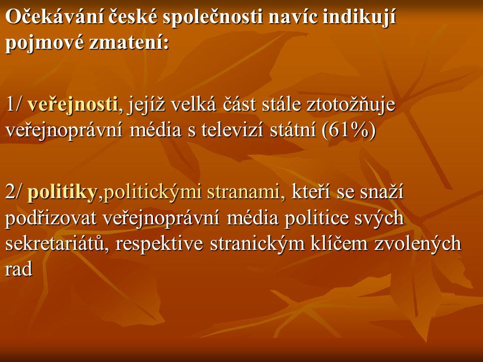 Očekávání české společnosti navíc indikují pojmové zmatení: 1/ veřejnosti, jejíž velká část stále ztotožňuje veřejnoprávní média s televizí státní (61%) 2/ politiky,politickými stranami, kteří se snaží podřizovat veřejnoprávní média politice svých sekretariátů, respektive stranickým klíčem zvolených rad