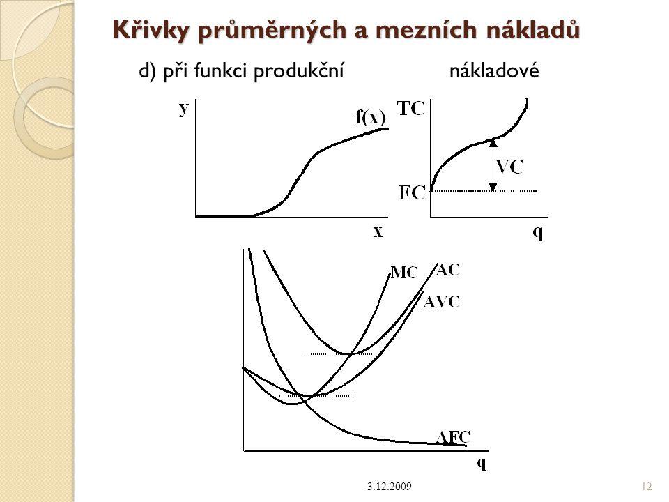 Křivky průměrných a mezních nákladů 3.12.2009 12 d) při funkci produkční nákladové