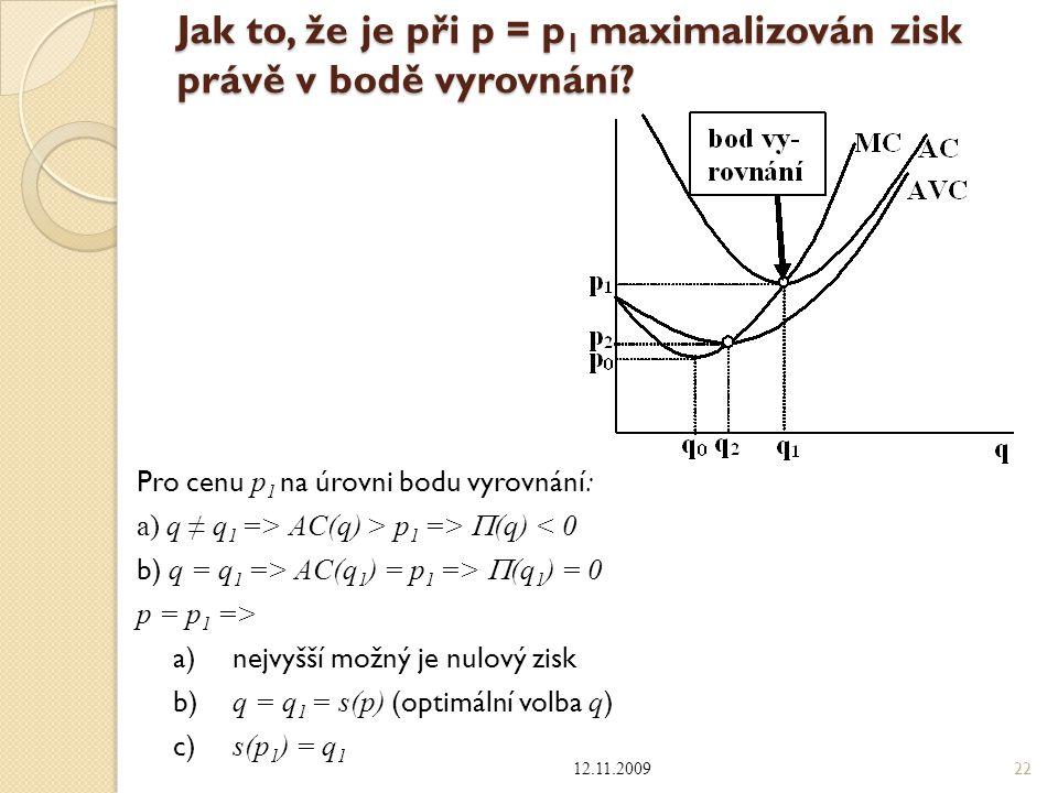 Jak to, že je při p = p 1 maximalizován zisk právě v bodě vyrovnání? Pro cenu p 1 na úrovni bodu vyrovnání : a) q ≠ q 1 => AC(q) > p 1 =>  (q) < 0 b)