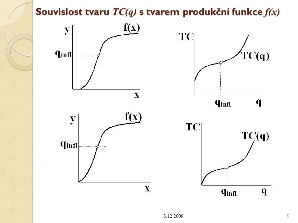 Bod vyrovnání AC(q 1 ) = p 1 při funkci produkční nákladové Při p < p 1 výnosy firmy nepokrývají náklady, zisk  (q) < 0 pro všechna q Při p = p 1 :  (q 1 ) = 0 >  (q) pro q ≠ q 1 3.12.2009 16