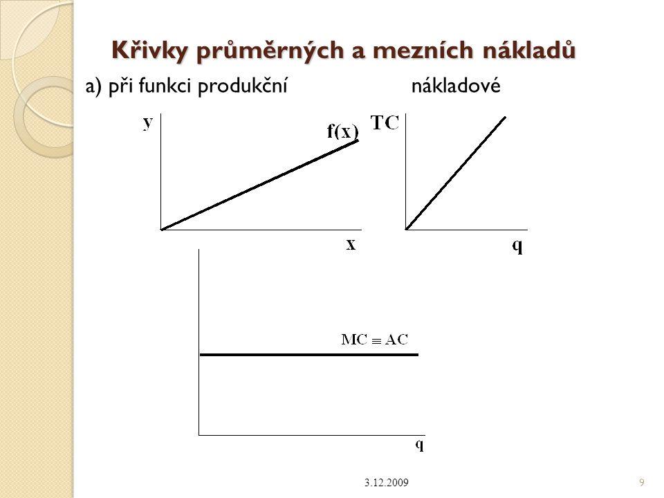 Křivky průměrných a mezních nákladů b) při funkci produkční nákladové 3.12.2009 10