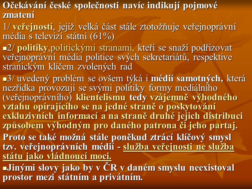 Očekávání české společnosti navíc indikují pojmové zmatení 1/ veřejností, jejíž velká část stále ztotožňuje veřejnoprávní média s televizí státní (61%