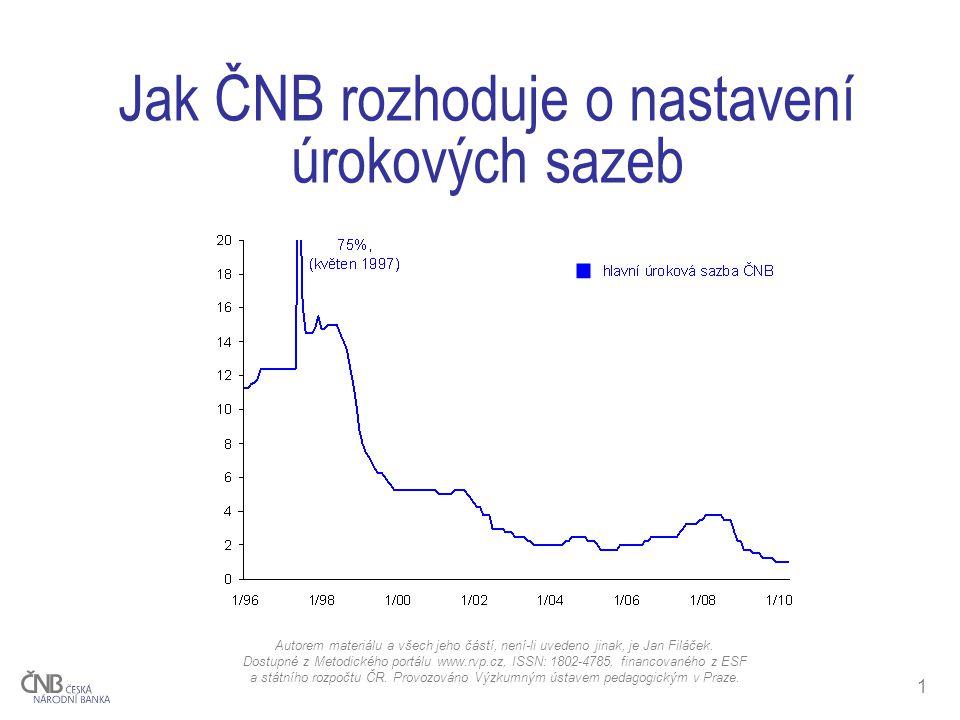 1 Jak ČNB rozhoduje o nastavení úrokových sazeb Autorem materiálu a všech jeho částí, není-li uvedeno jinak, je Jan Filáček.