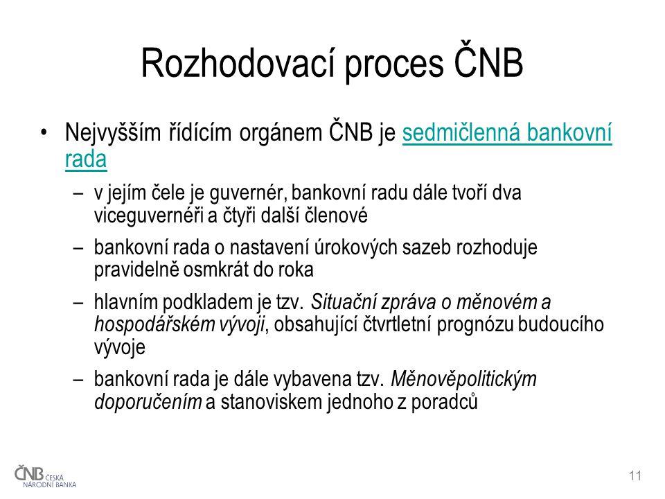 11 Rozhodovací proces ČNB Nejvyšším řídícím orgánem ČNB je sedmičlenná bankovní radasedmičlenná bankovní rada –v jejím čele je guvernér, bankovní radu dále tvoří dva viceguvernéři a čtyři další členové –bankovní rada o nastavení úrokových sazeb rozhoduje pravidelně osmkrát do roka –hlavním podkladem je tzv.