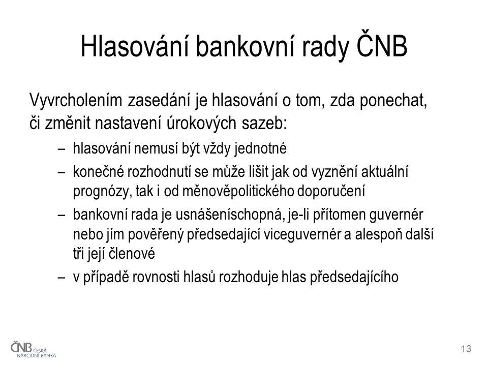 13 Hlasování bankovní rady ČNB Vyvrcholením zasedání je hlasování o tom, zda ponechat, či změnit nastavení úrokových sazeb: –hlasování nemusí být vždy jednotné –konečné rozhodnutí se může lišit jak od vyznění aktuální prognózy, tak i od měnověpolitického doporučení –bankovní rada je usnášeníschopná, je-li přítomen guvernér nebo jím pověřený předsedající viceguvernér a alespoň další tři její členové –v případě rovnosti hlasů rozhoduje hlas předsedajícího