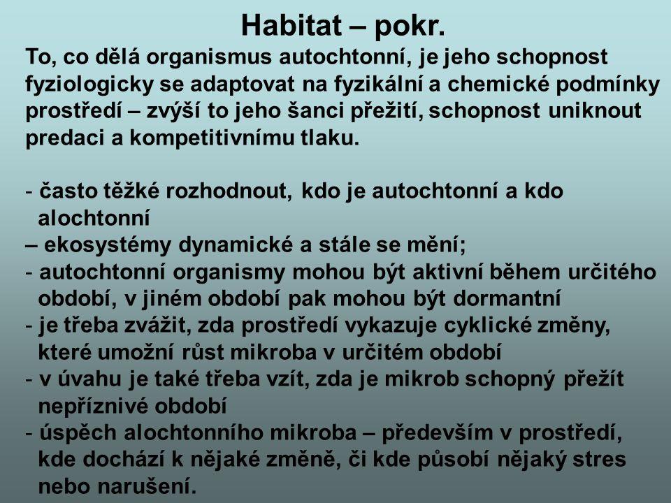Habitat – pokr.