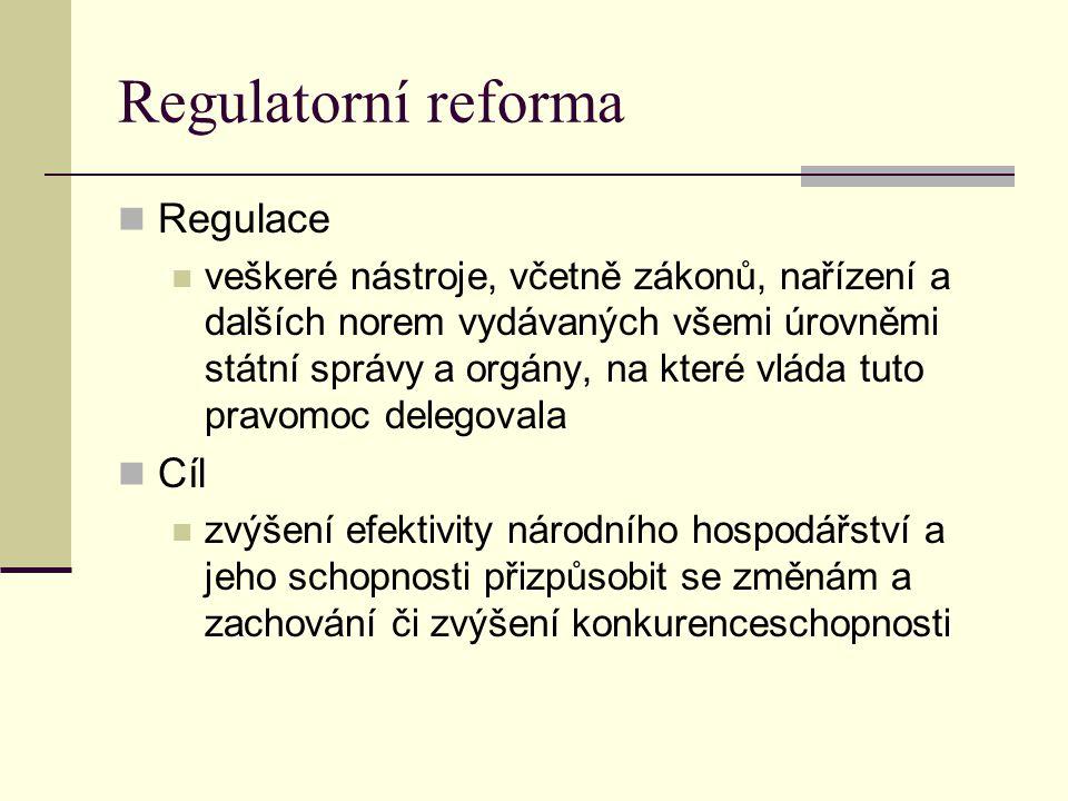 Regulatorní reforma Regulace veškeré nástroje, včetně zákonů, nařízení a dalších norem vydávaných všemi úrovněmi státní správy a orgány, na které vlád