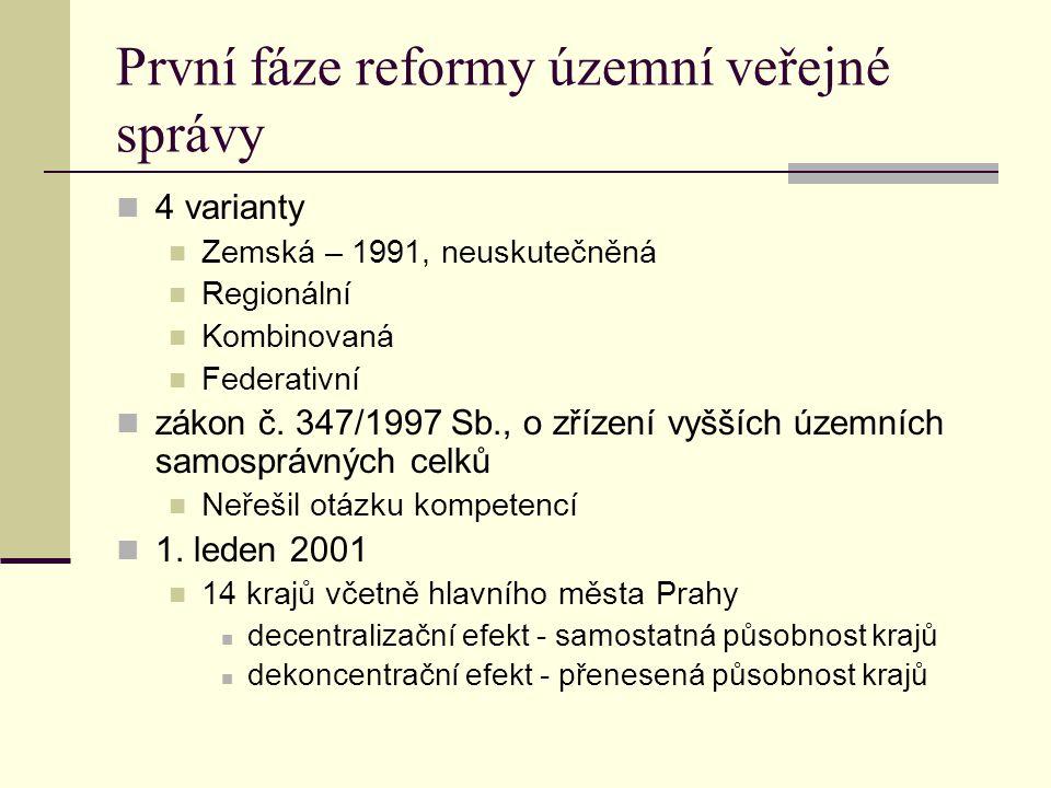 První fáze reformy územní veřejné správy 4 varianty Zemská – 1991, neuskutečněná Regionální Kombinovaná Federativní zákon č. 347/1997 Sb., o zřízení v