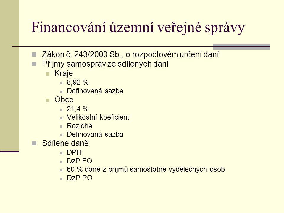 Financování územní veřejné správy Zákon č. 243/2000 Sb., o rozpočtovém určení daní Příjmy samospráv ze sdílených daní Kraje 8,92 % Definovaná sazba Ob