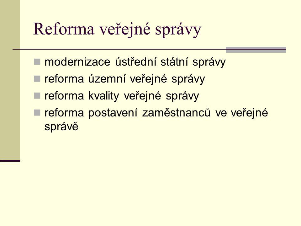 Reforma veřejné správy modernizace ústřední státní správy reforma územní veřejné správy reforma kvality veřejné správy reforma postavení zaměstnanců v