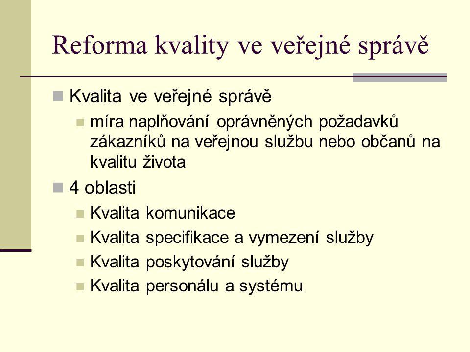 Reforma kvality ve veřejné správě Kvalita ve veřejné správě míra naplňování oprávněných požadavků zákazníků na veřejnou službu nebo občanů na kvalitu