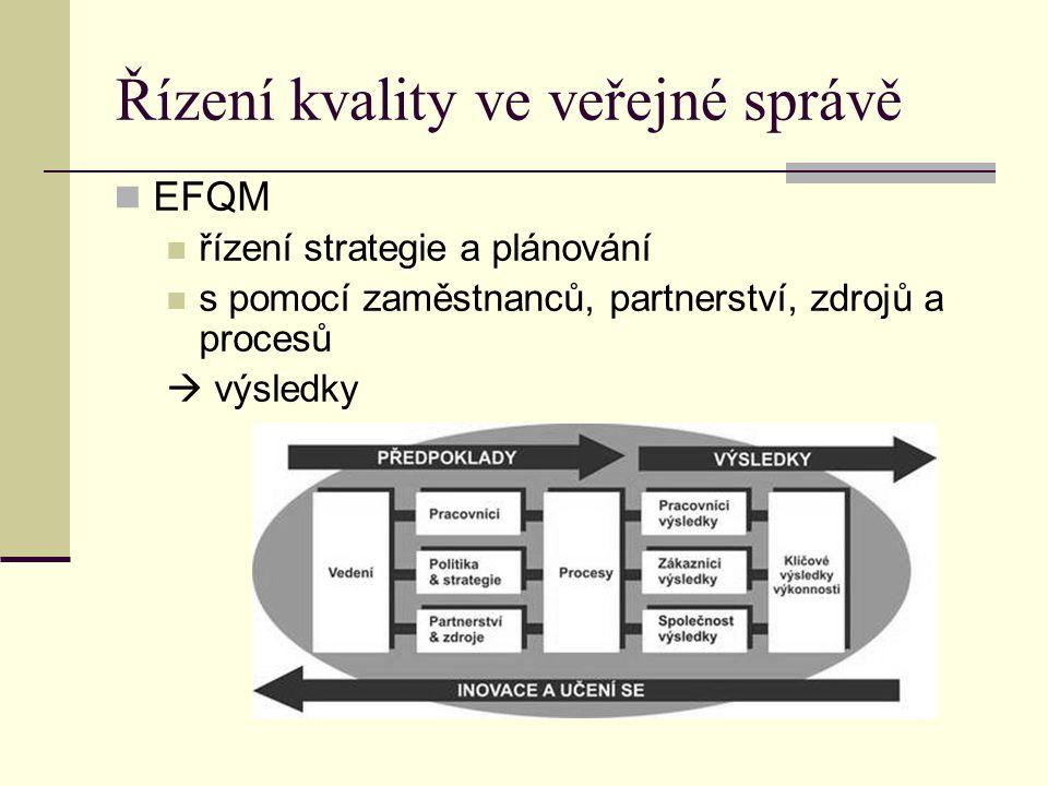 Řízení kvality ve veřejné správě EFQM řízení strategie a plánování s pomocí zaměstnanců, partnerství, zdrojů a procesů  výsledky