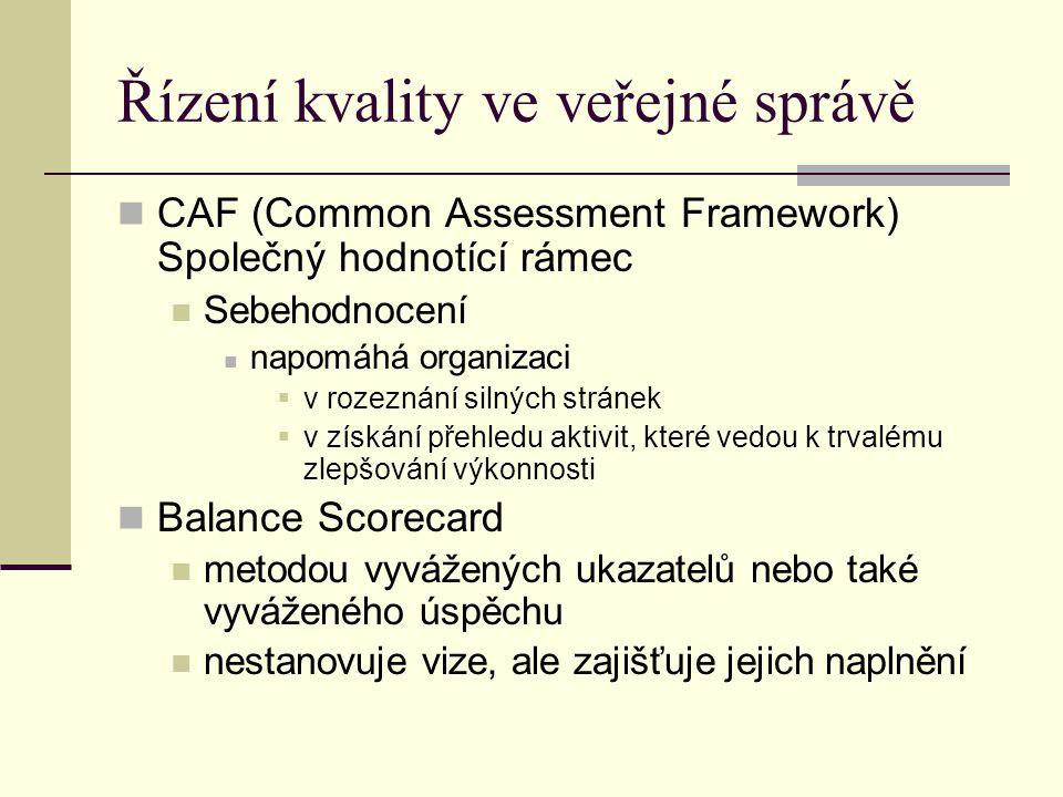 Řízení kvality ve veřejné správě CAF (Common Assessment Framework) Společný hodnotící rámec Sebehodnocení napomáhá organizaci  v rozeznání silných st