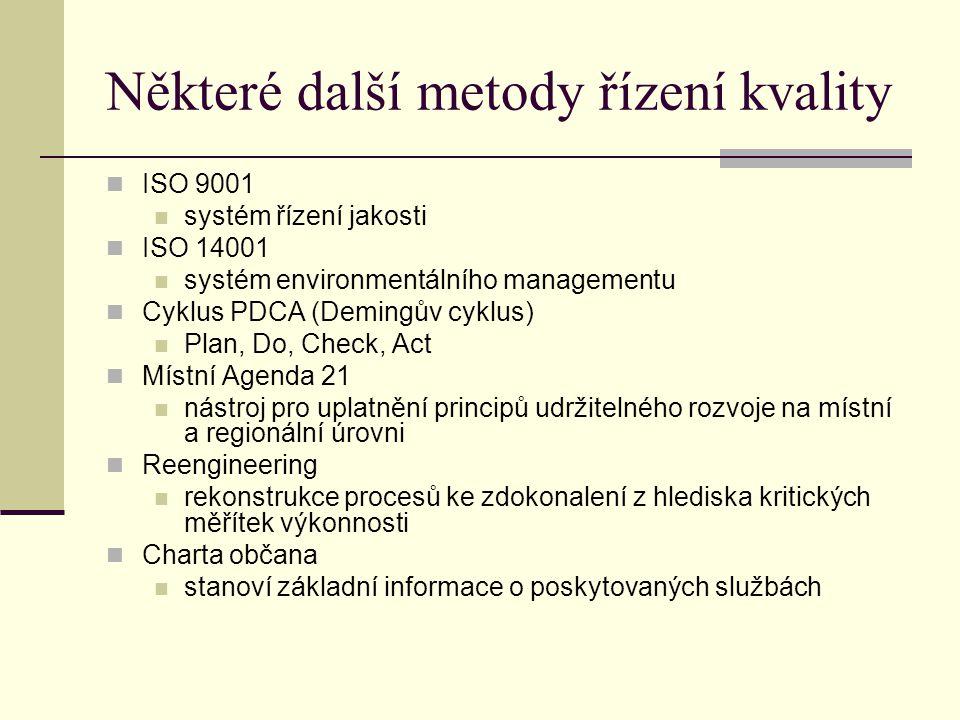 Některé další metody řízení kvality ISO 9001 systém řízení jakosti ISO 14001 systém environmentálního managementu Cyklus PDCA (Demingův cyklus) Plan,