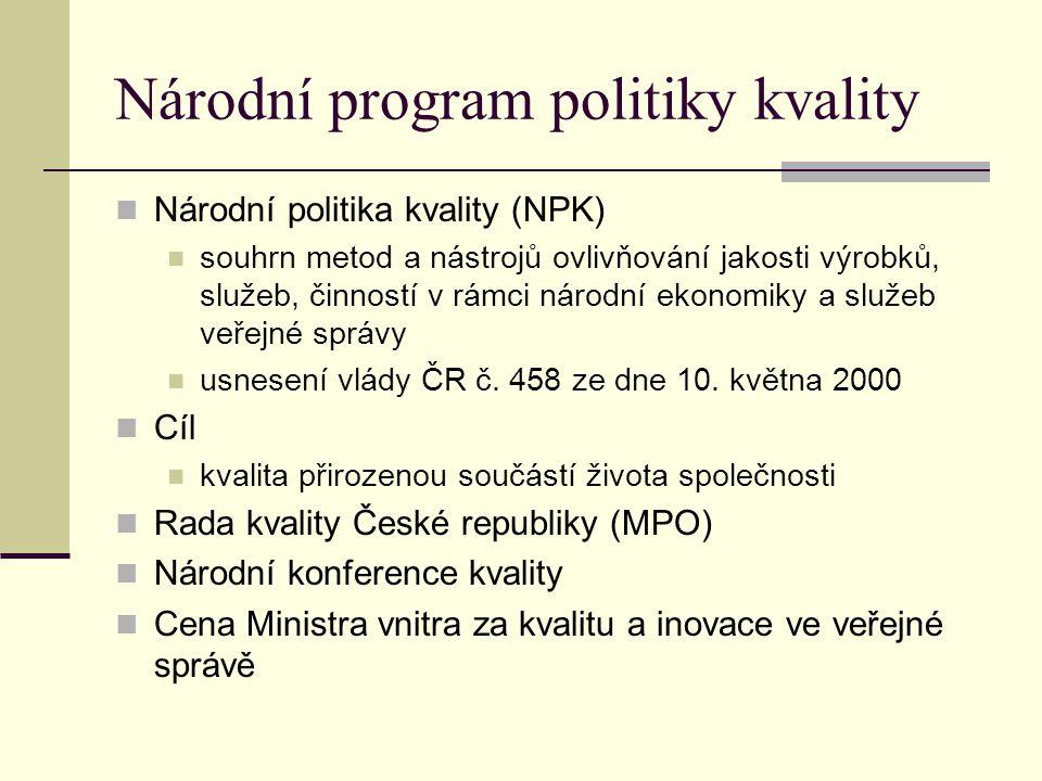 Národní program politiky kvality Národní politika kvality (NPK) souhrn metod a nástrojů ovlivňování jakosti výrobků, služeb, činností v rámci národní